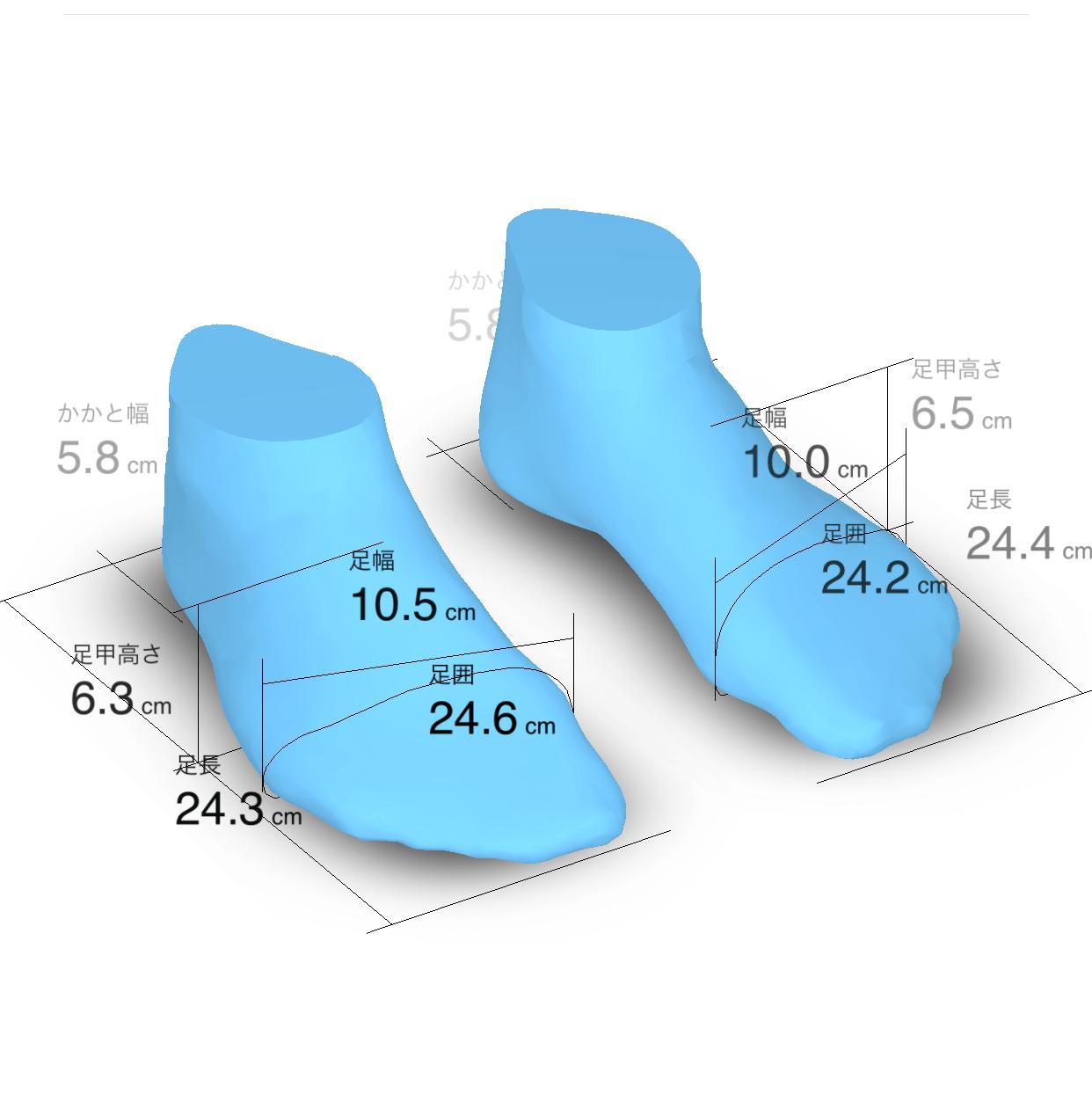 ゾゾマットの計測結果